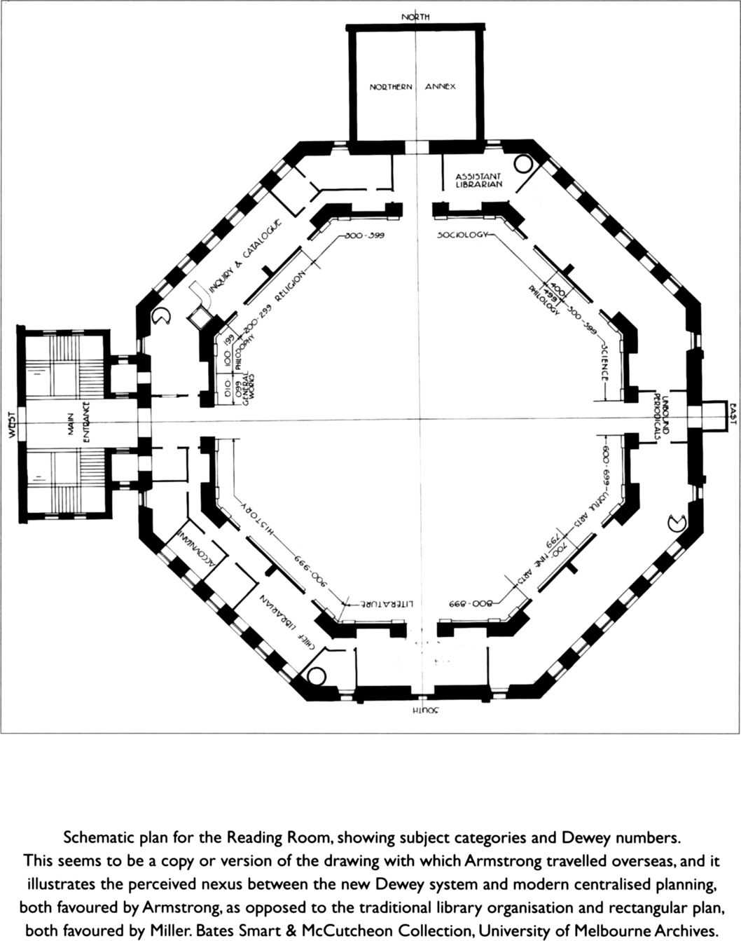 Schematic Plan For The Reading Room Showing Subject Categories And Spring Dewey Numbers This Seems To Be A Copy Or Version Of Drawing With Which Armstrong